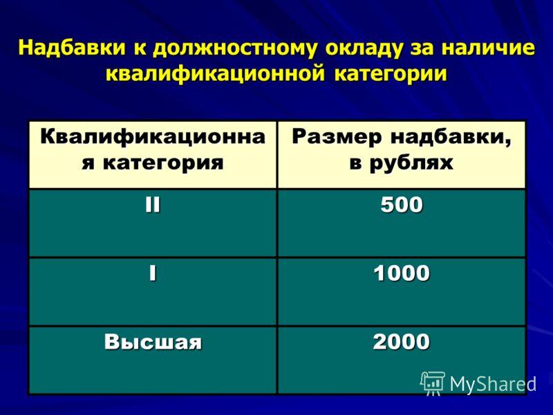 Надбавки к должностному окладу за наличие квалификационной категории Квалификационна я категория Размер надбавки, в рублях II500 I1000 Высшая2000