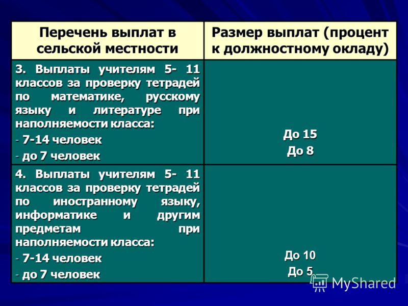 Перечень выплат в сельской местности Размер выплат (процент к должностному окладу) 3. Выплаты учителям 5- 11 классов за проверку тетрадей по математике, русскому языку и литературе при наполняемости класса: - 7-14 человек - до 7 человек До 15 До 8 4.