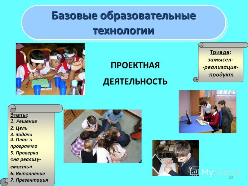 22 Базовые образовательные технологии технологии ПРОЕКТНАЯ ДЕЯТЕЛЬНОСТЬ Триада: замысел- -реализация- -продукт Этапы: 1. Решение 2. Цель 3. Задачи 4. План и программа 5. Проверка «на реализу- емость » 6. Выполнение 7. Презентация