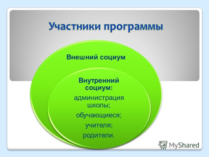 Внешний социум Внутренний социум: администрация школы; обучающиеся; учителя; родители.