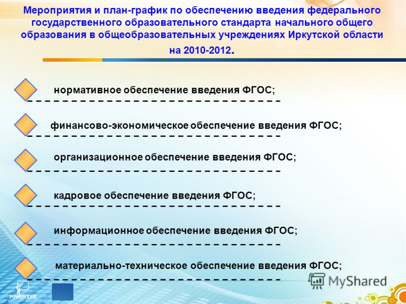 Мероприятия и план-график по обеспечению введения федерального государственного образовательного стандарта начального общего образования в общеобразовательных учреждениях Иркутской области на 2010-2012. материально-техническое обеспечение введения ФГ