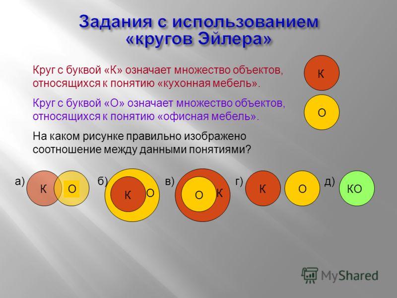 Круг с буквой «К» означает множество объектов, относящихся к понятию «кухонная мебель». Круг с буквой «О» означает множество объектов, относящихся к понятию «офисная мебель». На каком рисунке правильно изображено соотношение между данными понятиями?