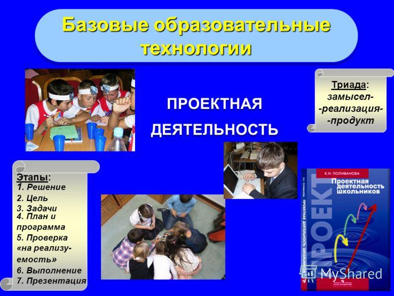 Базовые образовательные технологии технологии ПРОЕКТНАЯ ДЕЯТЕЛЬНОСТЬ ПРОЕКТНАЯ ДЕЯТЕЛЬНОСТЬ Триада: замысел- -реализация- -продукт Этапы: 1. Решение 2. Цель 3. Задачи 4. План и программа 5. Проверка «на реализу- емость » 6. Выполнение 7. Презентация