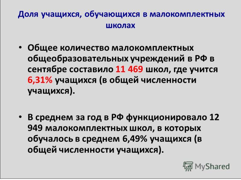 Доля учащихся, обучающихся в малокомплектных школах Общее количество малокомплектных общеобразовательных учреждений в РФ в сентябре составило 11 469 школ, где учится 6,31% учащихся (в общей численности учащихся). В среднем за год в РФ функционировало