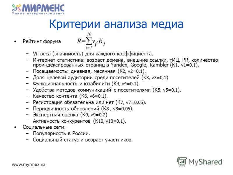 www.myrmex.ru Критерии анализа медиа Рейтинг форума –V i : веса (значимость) для каждого коэффициента. –Интернет-статистика: возраст домена, внешние ссылки, тИЦ, PR, количество проиндексированных страниц в Yandex, Google, Rambler (К 1, v1=0,1 ). –Пос