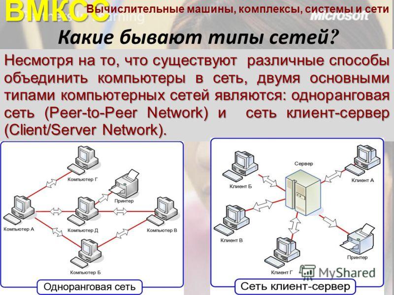 Какие бывают типы сетей ? 18 Несмотря на то, что существуют различные способы объединить компьютеры в сеть, двумя основными типами компьютерных сетей являются: одноранговая сеть (Peer-to-Peer Network) и сеть клиент-сервер (Client/Server Network). ВМК
