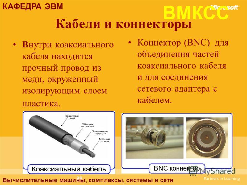 89 Кабели и коннекторы Внутри коаксиального кабеля находится прочный провод из меди, окруженный изолирующим слоем пластика. Коннектор (BNC) для объединения частей коаксиального кабеля и для соединения сетевого адаптера с кабелем. Вычислительные машин