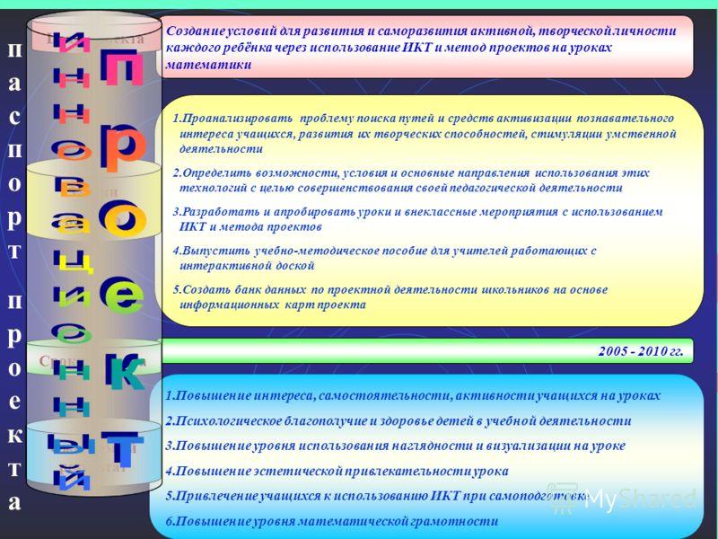 1.Повышение интереса, самостоятельности, активности учащихся на уроках 2.Психологическое благополучие и здоровье детей в учебной деятельности 3.Повышение уровня использования наглядности и визуализации на уроке 4.Повышение эстетической привлекательно