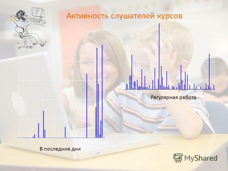Активность слушателей курсов Регулярная работа В последние дни
