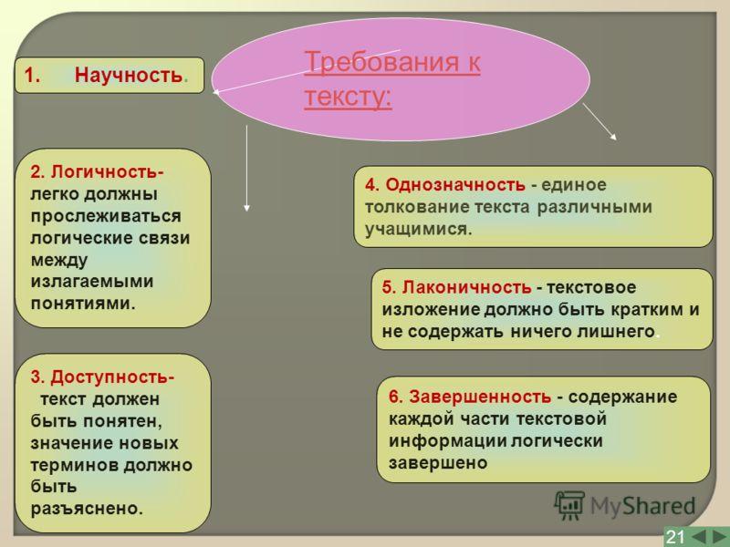 2. Логичность- легко должны прослеживаться логические связи между излагаемыми понятиями. 3. Доступность- текст должен быть понятен, значение новых терминов должно быть разъяснено. 1. Научность. 5. Лаконичность - текстовое изложение должно быть кратки