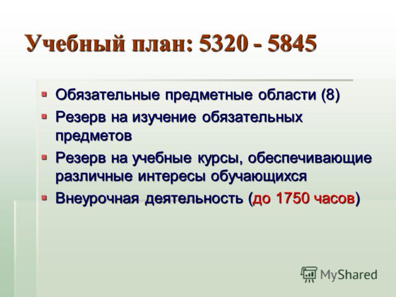 Учебный план: 5320 - 5845 Обязательные предметные области (8) Обязательные предметные области (8) Резерв на изучение обязательных предметов Резерв на изучение обязательных предметов Резерв на учебные курсы, обеспечивающие различные интересы обучающих