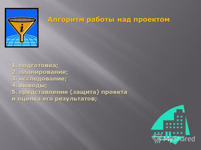Алгоритм работы над проектом 1.подготовка; 2.планирование; 3.исследование; 4.выводы; 5.представление (защита) проекта и оценка его результатов;