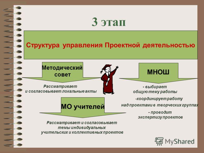 3 этап Структура управления Проектной деятельностью Методический совет МО учителей МНОШ Рассматривает и согласовывает локальные акты - выбирает общую тему работы -координирует работу над проектами в творческих группах - проводит экспертизу проектов Р