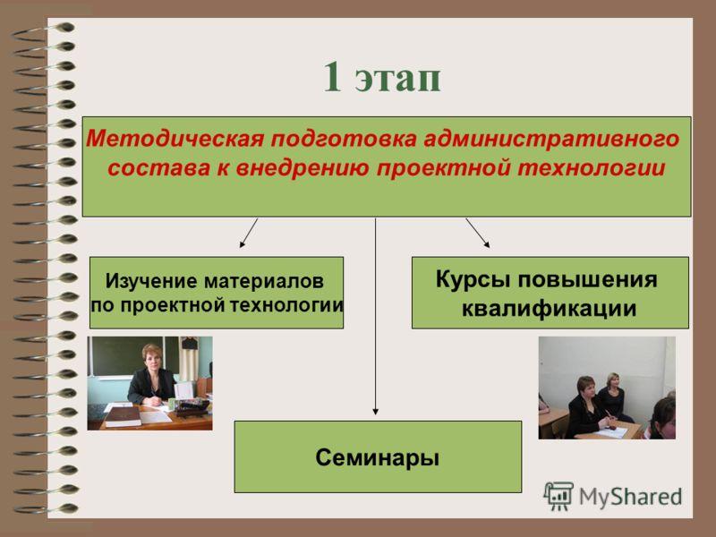 1 этап Методическая подготовка административного состава к внедрению проектной технологии Изучение материалов по проектной технологии Семинары Курсы повышения квалификации