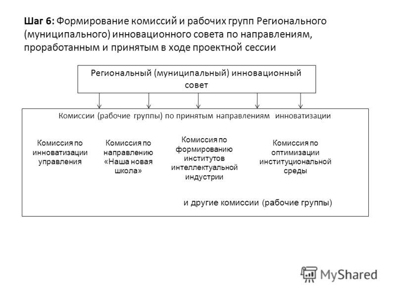 Шаг 6: Формирование комиссий и рабочих групп Регионального (муниципального) инновационного совета по направлениям, проработанным и принятым в ходе проектной сессии Региональный (муниципальный) инновационный совет Комиссии (рабочие группы) по принятым