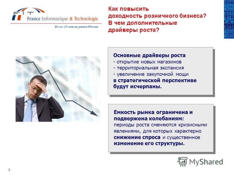 Более 20 лет на рынке Россиилет на рынке России 3 Как повысить доходность розничного бизнеса? В чем дополнительные драйверы роста? Основные драйверы роста - открытие новых магазинов - территориальная экспансия - увеличение закупочной мощи в стратегич