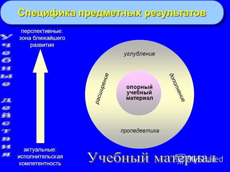 Специфика предметных результатов опорный учебный материал дополнение расширение углубление пропедевтика актуальные: исполнительская компетентность перспективные: зона ближайшего развития