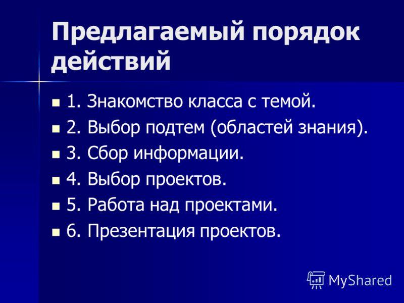 Предлагаемый порядок действий 1. Знакомство класса с темой. 2. Выбор подтем (областей знания). 3. Сбор информации. 4. Выбор проектов. 5. Работа над проектами. 6. Презентация проектов.