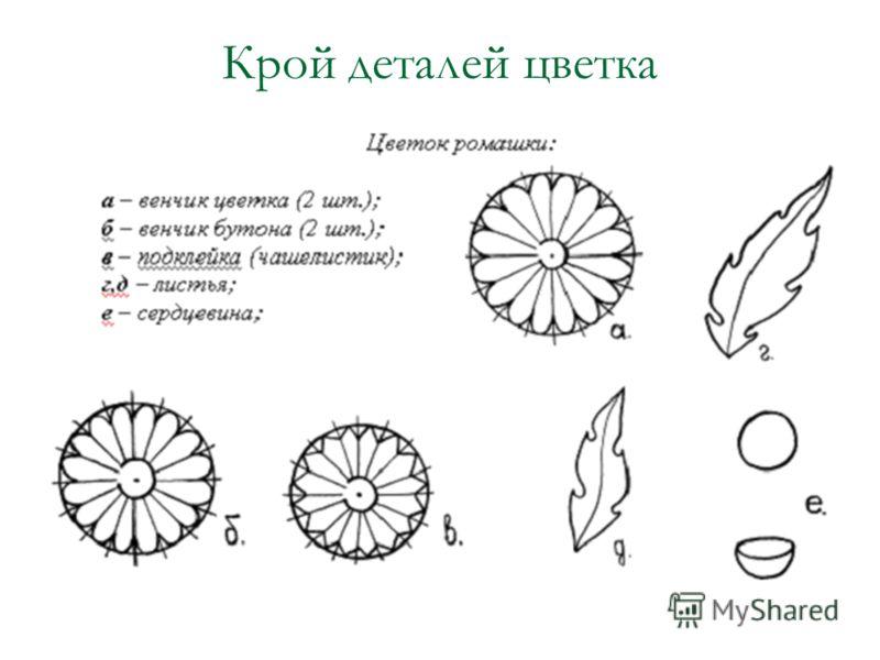 Крой деталей цветка