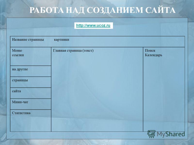 РАБОТА НАД СОЗДАНИЕМ САЙТА http://www.ucoz.ru