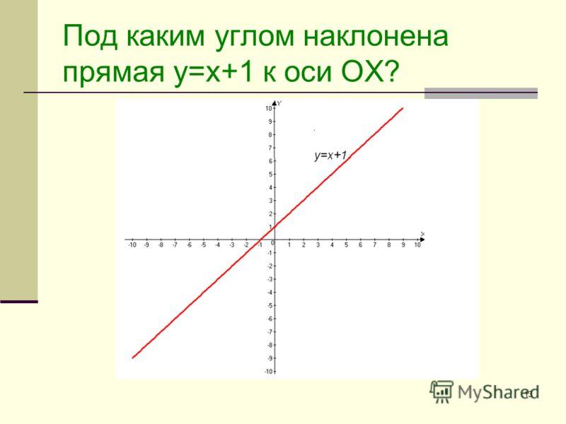 13 Под каким углом наклонена прямая y=x+1 к оси ОХ?