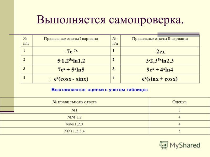28 Выполняется самопроверка. п/п Правильные ответы I варианта п/п Правильные ответы II варианта 1 -7е -7х 1 -2ex 2 5. 1,2 5х ln1,2 2 3. 2,3 5х ln2,3 3 7е х + 5 х ln5 3 9e x + 4 x ln4 4 е х (cosx - sinx) 4 е х (sinx + cosx) Выставляются оценки с учето