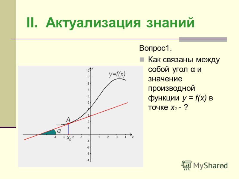 6 II. Актуализация знаний Вопрос1. Как связаны между собой угол α и значение производной функции у = f(х) в точке х 0 - ?