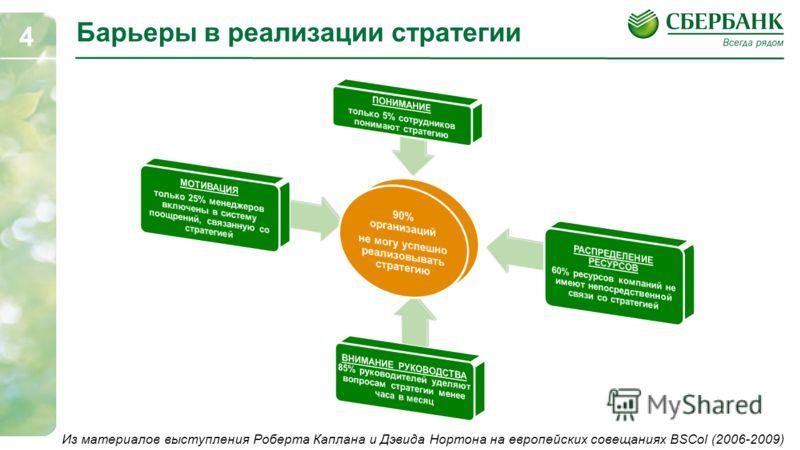 4 Барьеры в реализации стратегии Из материалов выступления Роберта Каплана и Дэвида Нортона на европейских совещаниях BSCol (2006-2009)