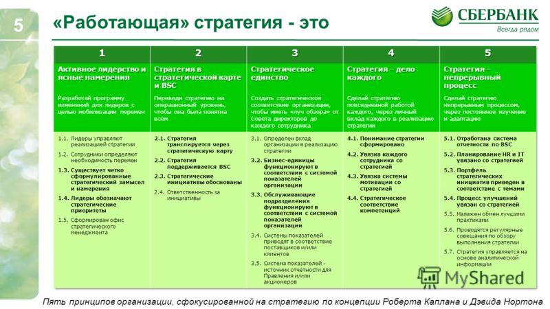 5 «Работающая» стратегия - это Пять принципов организации, сфокусированной на стратегию по концепции Роберта Каплана и Дэвида Нортона