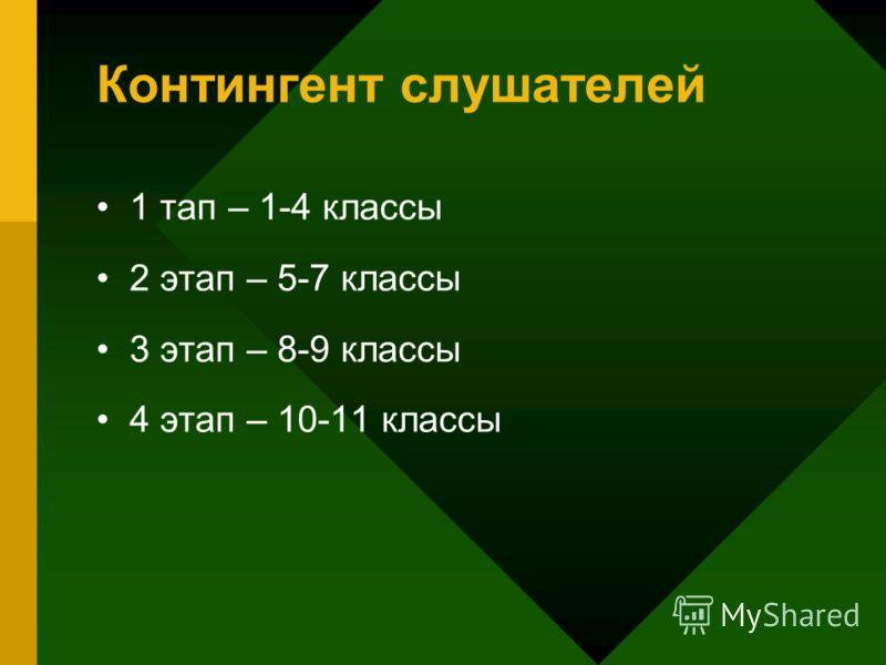Контингент слушателей 1 тап – 1-4 классы 2 этап – 5-7 классы 3 этап – 8-9 классы 4 этап – 10-11 классы