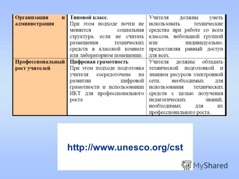 http://www.unesco.org/cst