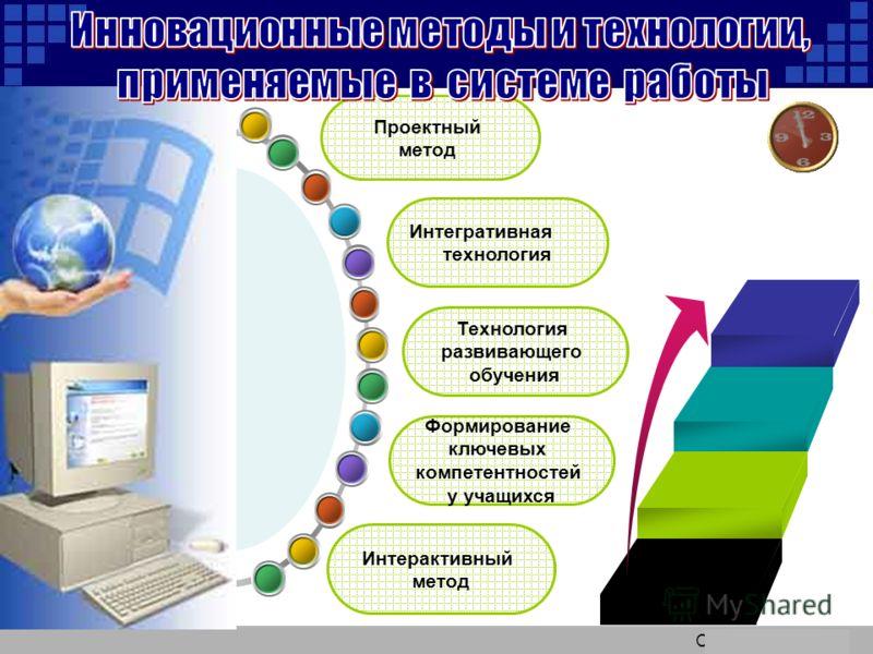 Company Logo Интерактивный метод Формирование ключевых компетентностей у учащихся Проектный метод Интегративная технология Технология развивающего обучения