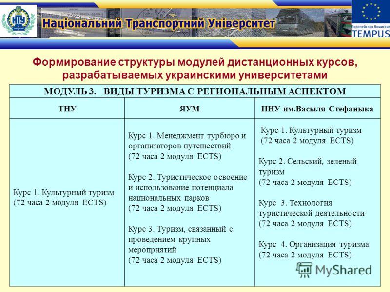 Формирование структуры модулей дистанционных курсов, разрабатываемых украинскими университетами МОДУЛЬ 3. ВИДЫ ТУРИЗМА С РЕГИОНАЛЬНЫМ АСПЕКТОМ ТНУЯУМПНУ им.Васыля Стефаныка Курс 1. Культурный туризм (72 часа 2 модуля ECTS) Курс 1. Менеджмент турбюро