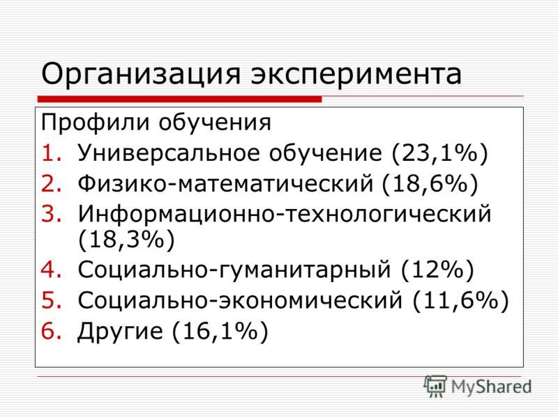 Организация эксперимента Профили обучения 1.Универсальное обучение (23,1%) 2.Физико-математический (18,6%) 3.Информационно-технологический (18,3%) 4.Социально-гуманитарный (12%) 5.Социально-экономический (11,6%) 6.Другие (16,1%)