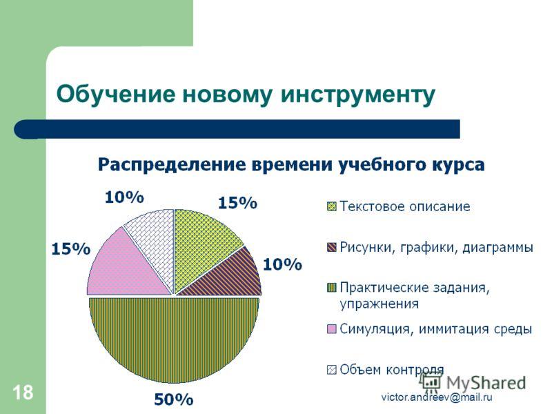 victor.andreev@mail.ru 18 Обучение новому инструменту
