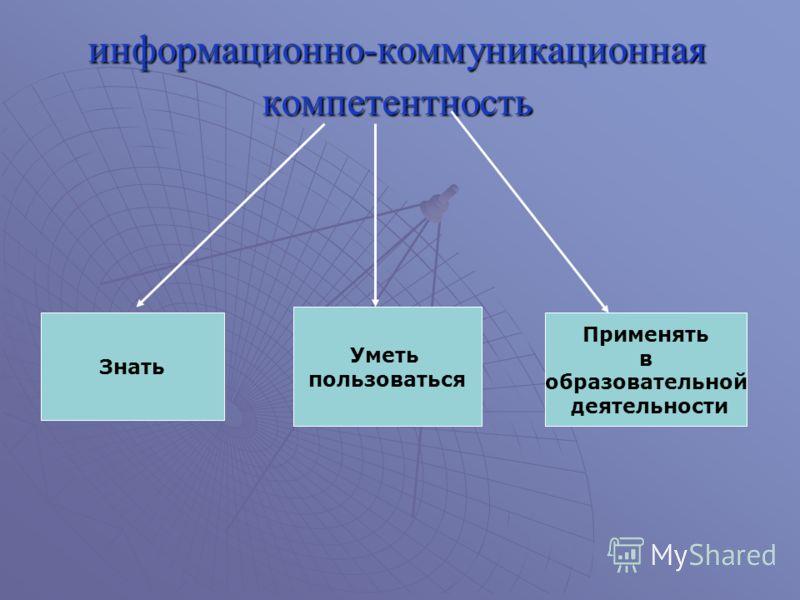 информационно-коммуникационная компетентность Знать Уметь пользоваться Применять в образовательной деятельности