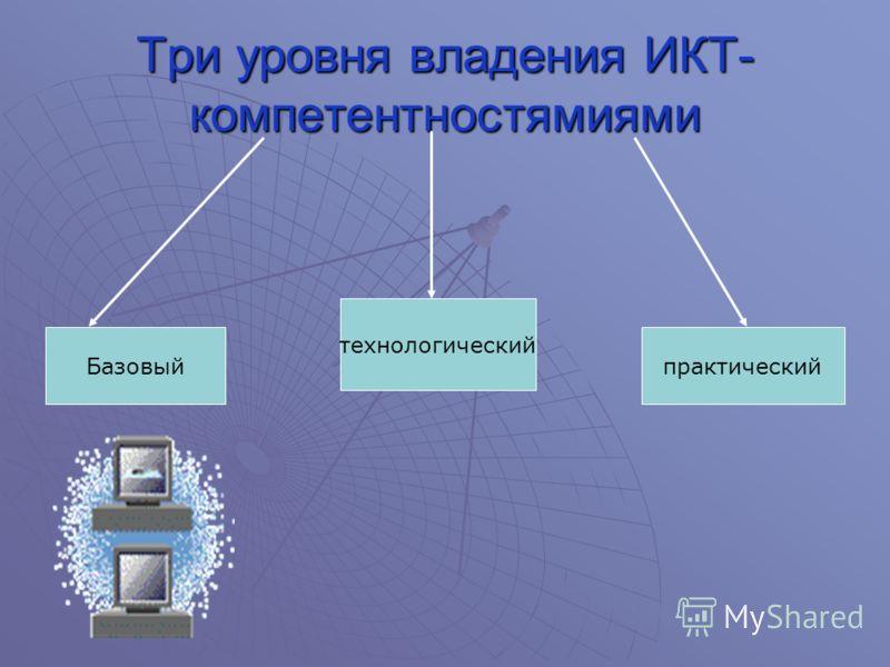 Три уровня владения ИКТ- компетентностямиями Базовый технологический практический