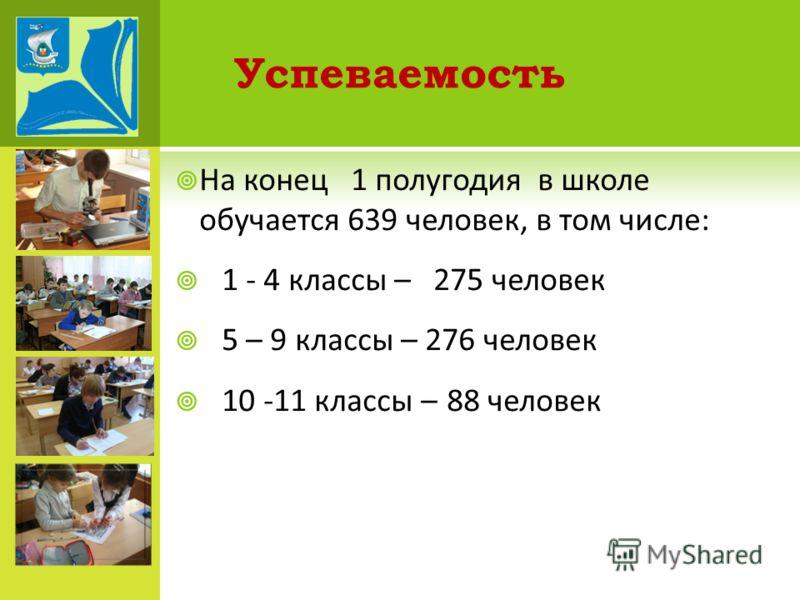 На конец 1 полугодия в школе обучается 639 человек, в том числе: 1 - 4 классы – 275 человек 5 – 9 классы – 276 человек 10 -11 классы – 88 человек Успеваемость