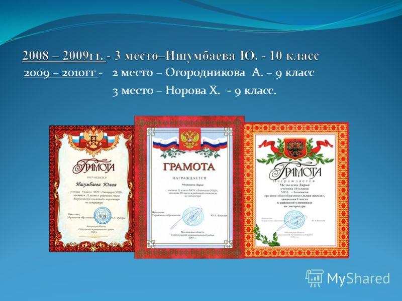 2009 – 2010гг - 2 место – Огородникова А. – 9 класс 3 место – Норова Х. - 9 класс.