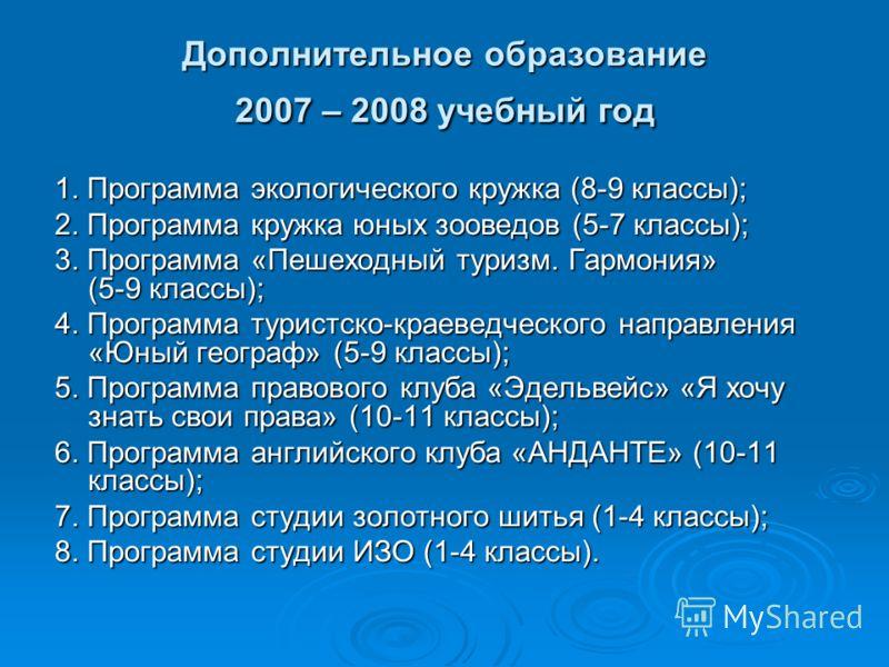 Дополнительное образование 2007 – 2008 учебный год 1. Программа экологического кружка (8-9 классы); 2. Программа кружка юных зооведов (5-7 классы); 3. Программа «Пешеходный туризм. Гармония» (5-9 классы); 4. Программа туристско-краеведческого направл