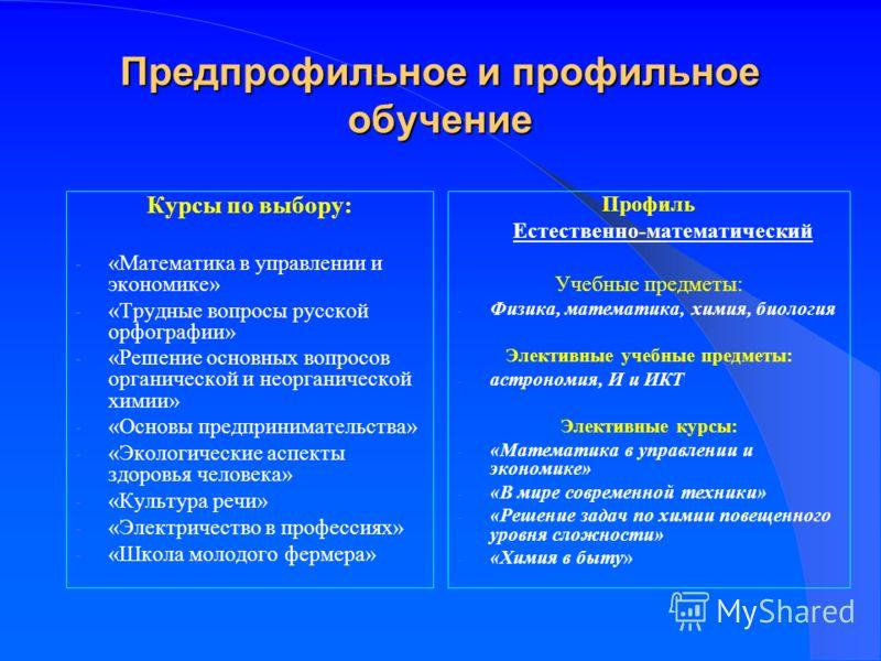 Предпрофильное и профильное обучение Курсы по выбору: - «Математика в управлении и экономике» - «Трудные вопросы русской орфографии» - «Решение основных вопросов органической и неорганической химии» - «Основы предпринимательства» - «Экологические асп
