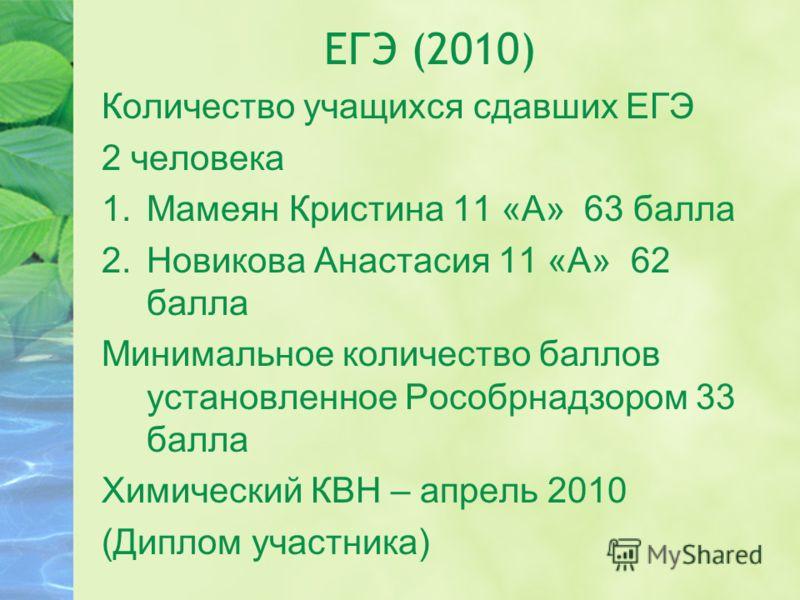ЕГЭ (2010) Количество учащихся сдавших ЕГЭ 2 человека 1.Мамеян Кристина 11 «А» 63 балла 2.Новикова Анастасия 11 «А» 62 балла Минимальное количество баллов установленное Рособрнадзором 33 балла Химический КВН – апрель 2010 (Диплом участника)