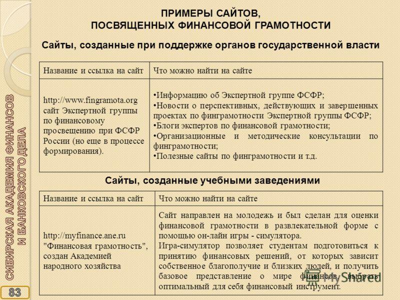 Сайты, созданные при поддержке органов государственной власти Название и ссылка на сайтЧто можно найти на сайте http://www.fingramota.org сайт Экспертной группы по финансовому просвещению при ФСФР России (но еще в процессе формирования). Информацию о