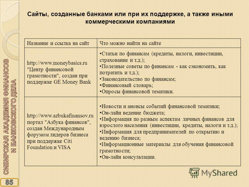 Сайты, созданные банками или при их поддержке, а также иными коммерческими компаниями Название и ссылка на сайтЧто можно найти на сайте http://www.moneybasics.ru