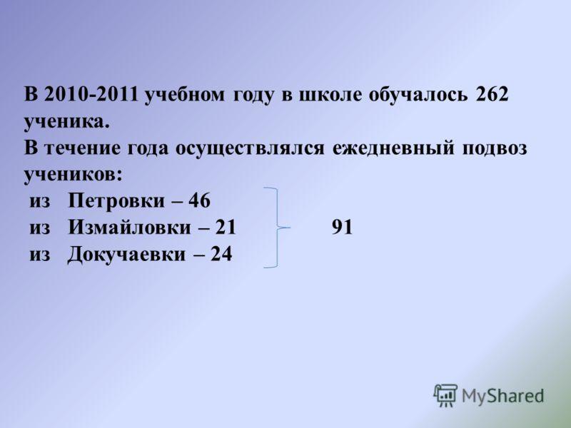 В 2010-2011 учебном году в школе обучалось 262 ученика. В течение года осуществлялся ежедневный подвоз учеников: из Петровки – 46 из Измайловки – 21 91 из Докучаевки – 24