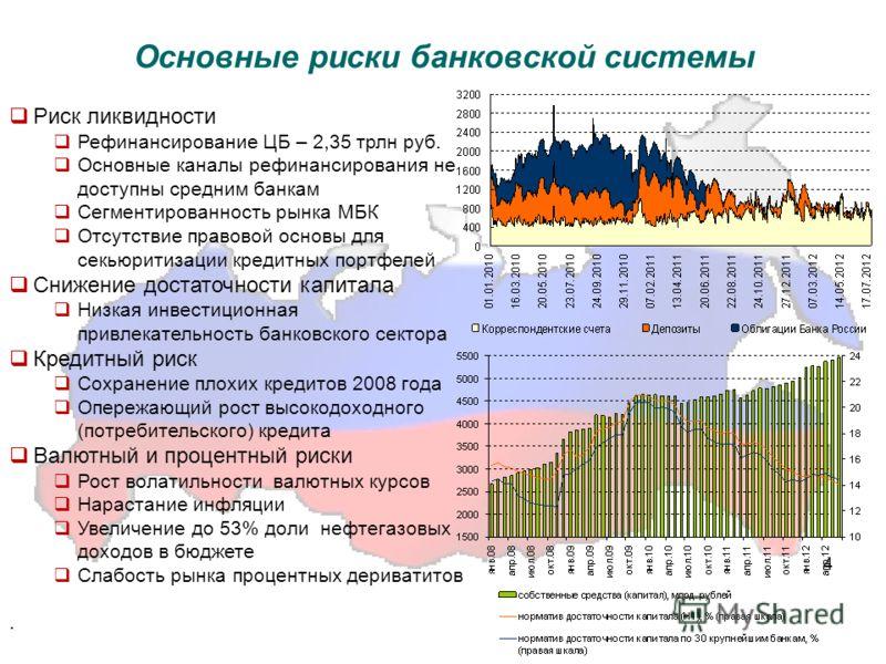 4 Основные риски банковской системы Риск ликвидности Рефинансирование ЦБ – 2,35 трлн руб. Основные каналы рефинансирования не доступны средним банкам Сегментированность рынка МБК Отсутствие правовой основы для секьюритизации кредитных портфелей Сниже