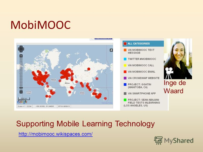 MobiMOOC http://mobimooc.wikispaces.com/ Supporting Mobile Learning Technology Inge de Waard