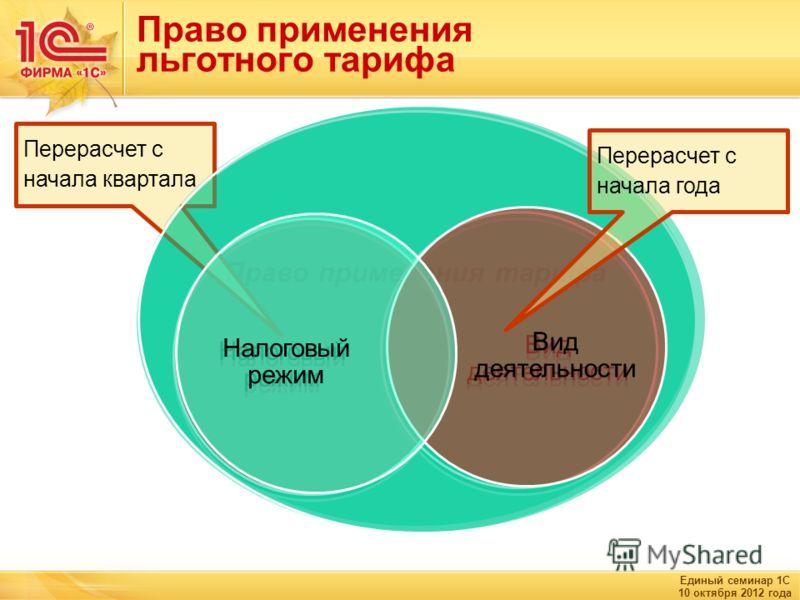 Единый семинар 1С 10 октября 2012 года Право применения льготного тарифа Перерасчет с начала квартала Перерасчет с начала года