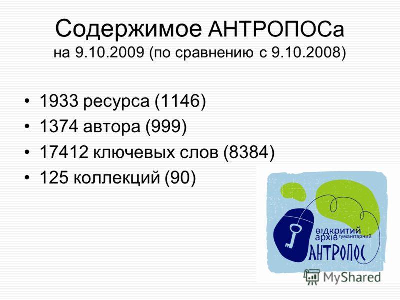Содержимое АНТРОПОСа на 9.10.2009 (по сравнению с 9.10.2008) 1933 ресурса (1146) 1374 автора (999) 17412 ключевых слов (8384) 125 коллекций (90)