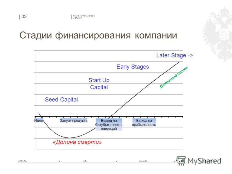 Russia Partners Advisers июль 2010 MOSCOW+ KIEV+ SAMARA+ NEW YORK Стадии финансирования компании 03 Денежный поток
